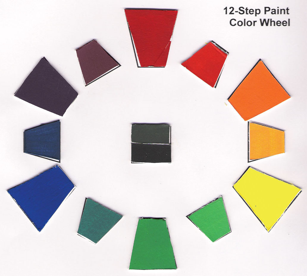 Painting Images Color Wheel Hd Wallpaper And Background Photos 926514