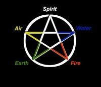 Elemental Pentacle