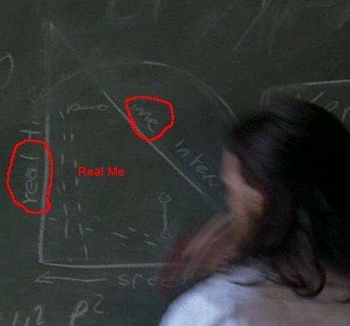 Faraday's Chalkboard