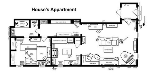 Dr. House Hintergrund titled Houses apartment