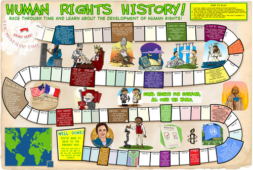 Human Rights Time Line