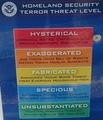 Security Threat Levels