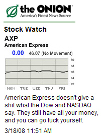Stock Watch - AmEx