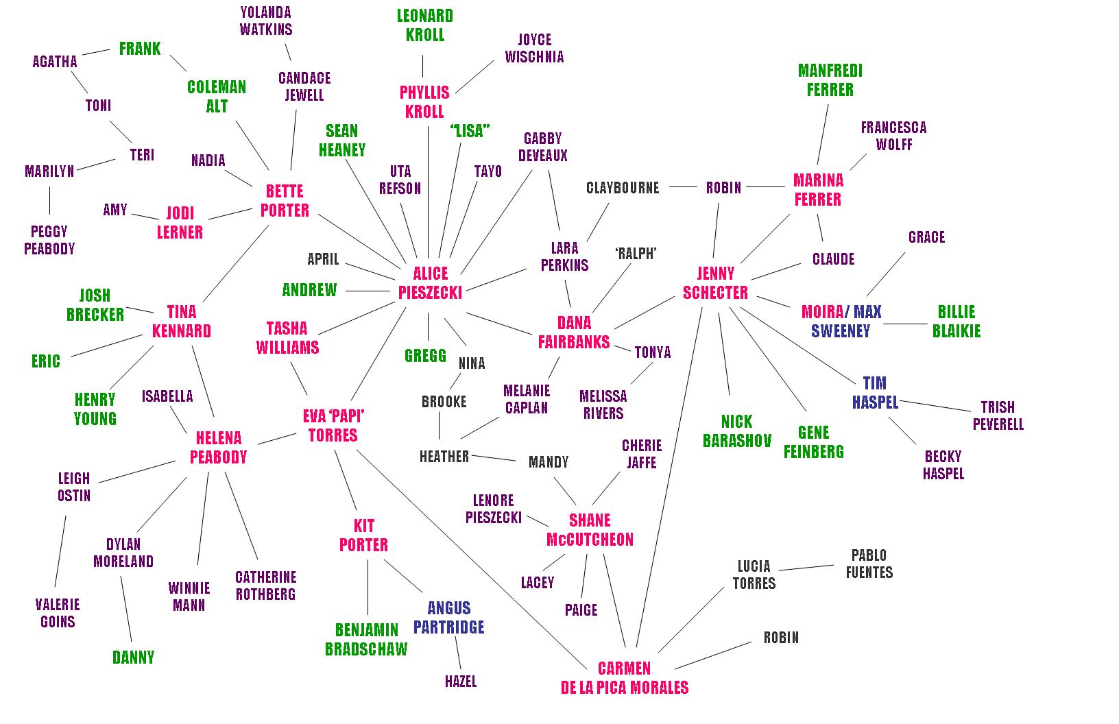 Partnervermittlung nummer