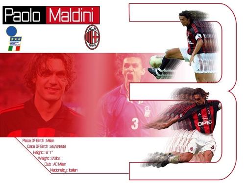 Maldini thông tin các nhân hình nền
