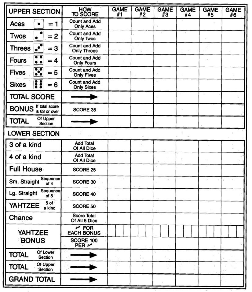 6 dice yahtzee score sheet