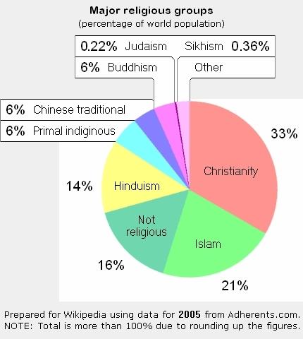 Atheism pics