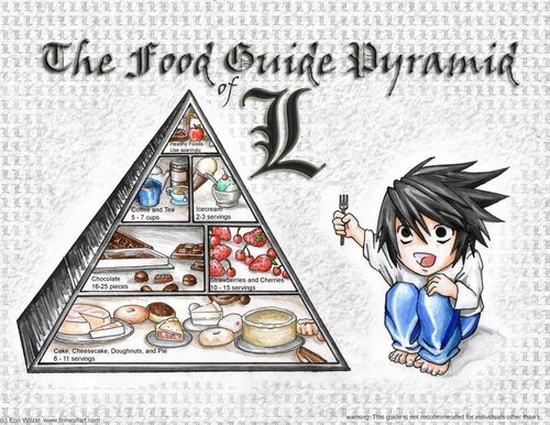 death note wallpaper with anime entitled food pYramid!!!!!!!!!!!!!!!! THE l WAY!!