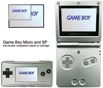 Micro / GBA Size Comparisons