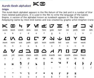 Star Wars Language-aurek-besh