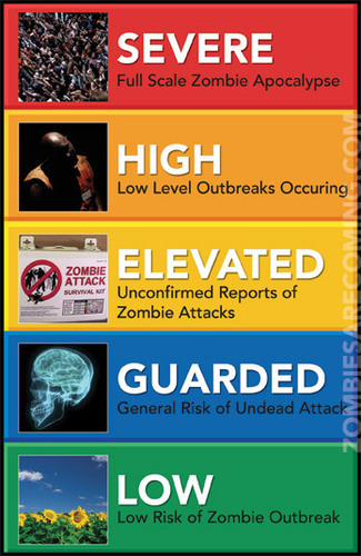 Zombies wallpaper titled Zombie Warning Chart