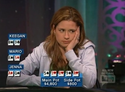When Jenna appeared on Celebrity Poker Showdown in June 2006, what place did she take?