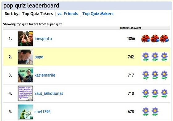 I imagine I won't last on the leaderboard for very long now that everyone is playing ;-)