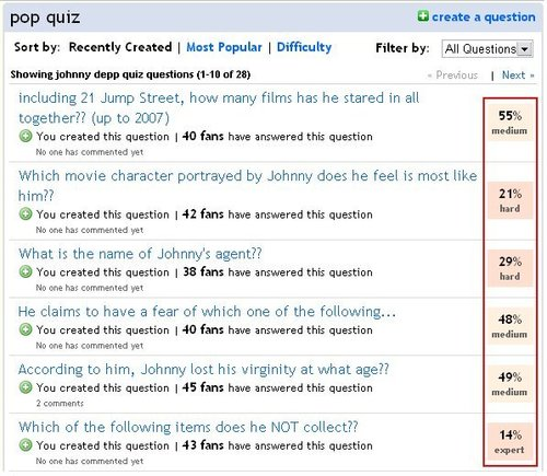 My Johnny Depp Quizzes