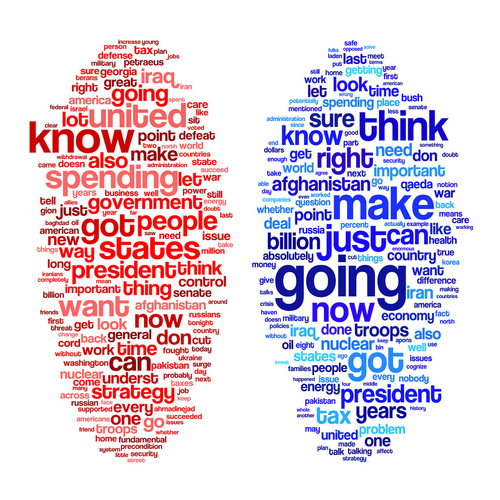 Obama/McCain Word Clouds